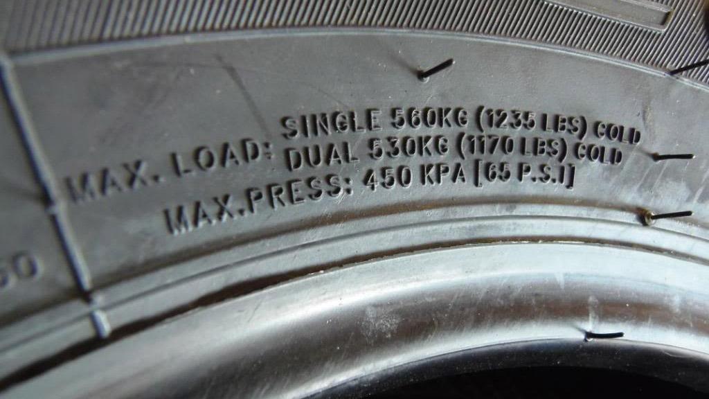 Давление в шинах. Как и зачем его измерять