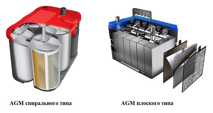 Аккумуляторы AGM плоского типа и спирального типа
